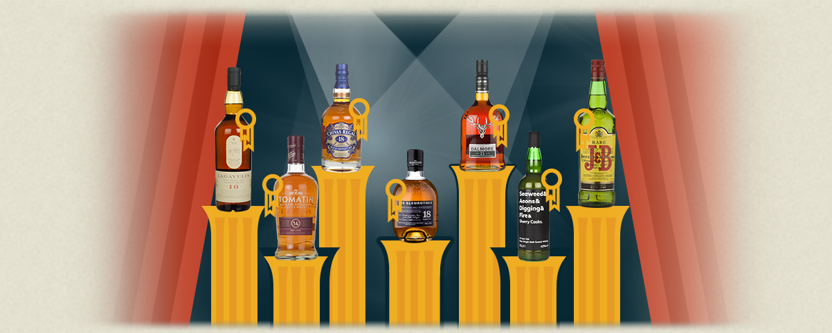 Whisky Icons